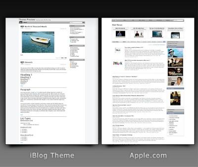 WordPress e i cloni - Apple