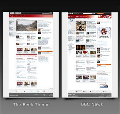 WordPress e i cloni - BBC NEWS