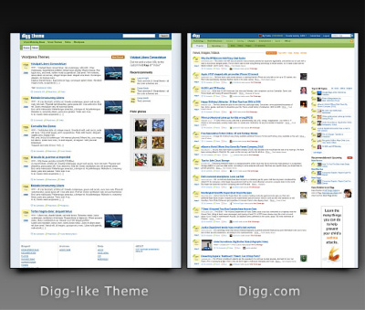 WordPress e i cloni - digg