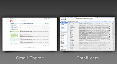 WordPress e i cloni - Gmail