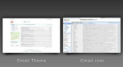 WordPress e i cloni - Gmail